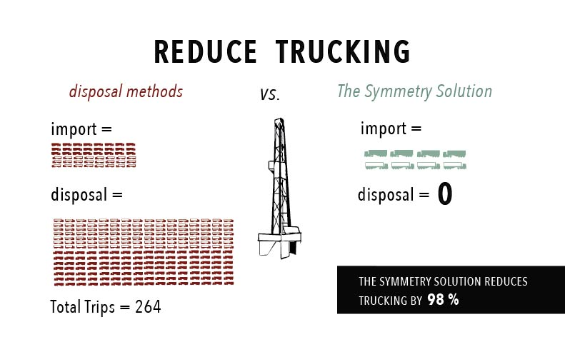 reduce trucking disposal